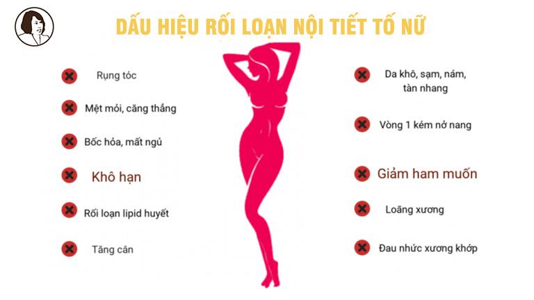 Nhiều sự thay đổi trên cơ thể nữ giới có thể do rối loạn nội tiết tố nữ gây ra